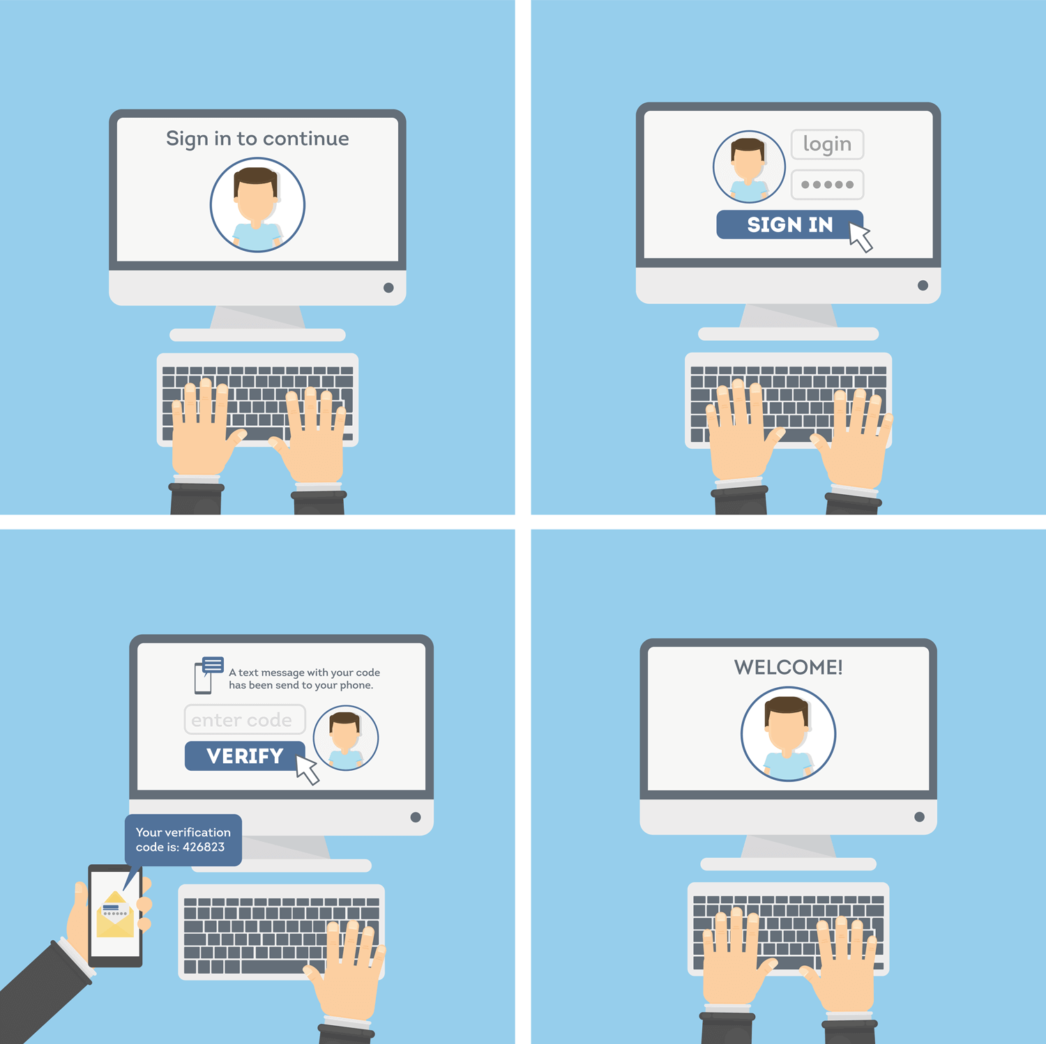 Password Policy Guidelines for Small to Mid-Size Businesses